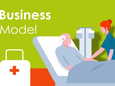 The MyMediTravel Business Model